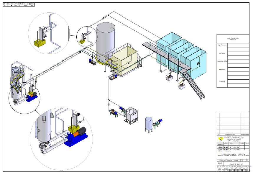 Proyecto soap sap colgate palmolive c sar augusto for Produccion de plantas ornamentales pdf